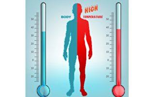 人類體溫自十九世紀不斷下降