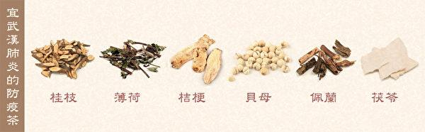 中醫師提供宜武漢肺炎的防疫茶。(Shutterstock/大紀元製圖)