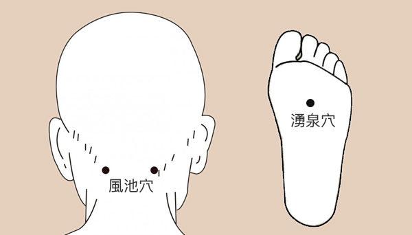此癘病傳染病,身體要保暖,尤其是頸部風池穴部位,和腳底的湧泉穴。(大紀元製圖)