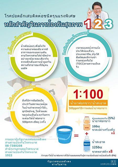 屏東縣政府製作泰、越南、印尼、日、韓、英文等6種不同語言防疫圖卡,針對外籍人士加強宣導防疫。