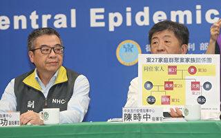台湾11岁童染中共肺炎 未进校园但曾补习