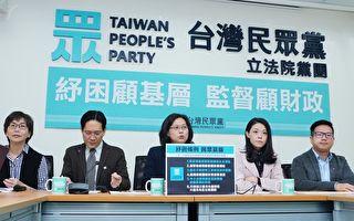 台民眾黨推紓困草案 勞工應有赴疫區避退權