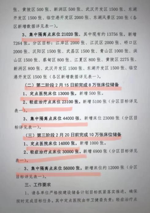 武漢防控指揮部下令「2月20日前儲備10萬張床位」(網絡截圖)