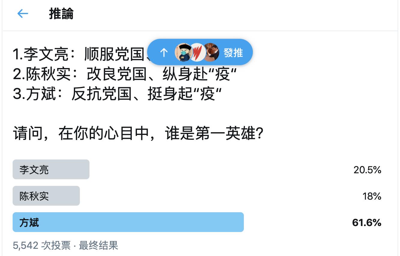 「武漢起疫」三個代表性人物,網上的投票選誰是第一英雄引關注。(這是第二天9日上午投票結果的網絡截圖)