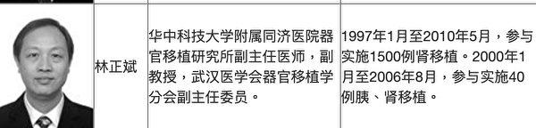 林正斌在海外追查國際發佈的「湖北省非軍隊系統醫療機構涉嫌活摘法輪功學員器官醫務人員的追查名單」上。(截圖)