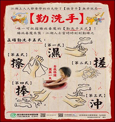 县府卫生局宣导的正确勤洗手五式。