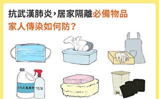 武漢肺炎居家隔離怎樣做,才能既照顧好隔離者、又避免家人受傳染?(大紀元製圖)