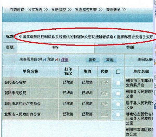 遼寧省衛健委要求朝陽市銷毀內部文件的接收單位列表。(大紀元)