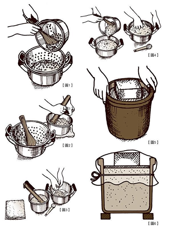自製味噌作法步驟。(柿子文化提供)