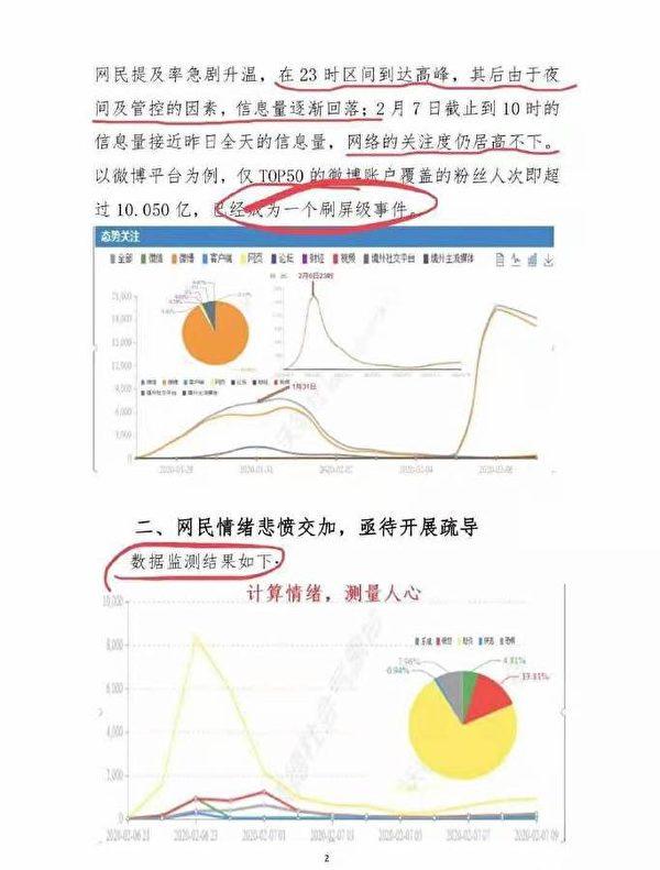 中共輿情分析報告。(網絡圖片)