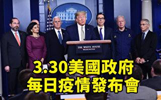 【直播】3·30美国疫情发布会 已检测百万人