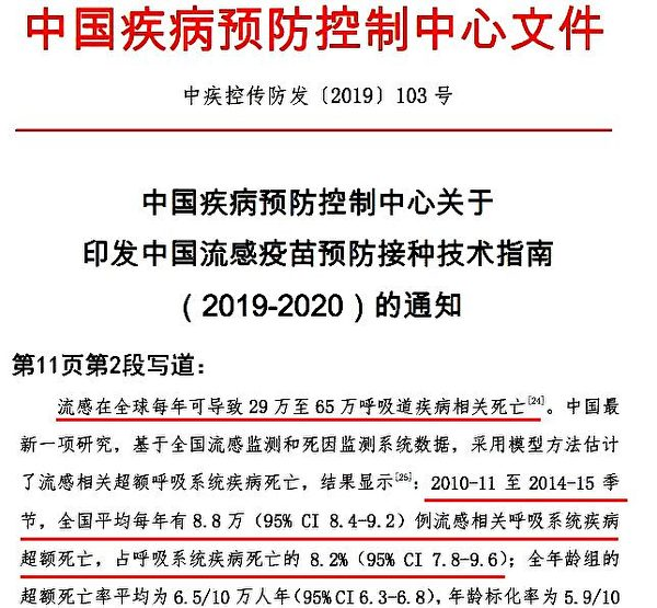 圖4:中國疾控中心文件顯示,全國每年流感超額死亡(相關呼吸道疾病,超過預計人數為)8.8萬人。(網絡截圖)