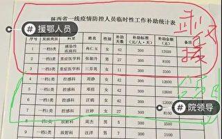 網民披露的安康市中心醫院補助表格。(網絡圖片)