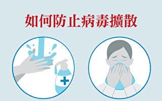 NHS指南:如何防止病毒擴散