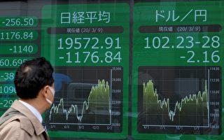 美期指、日股大跌逾4%  避險資金擁抱日圓