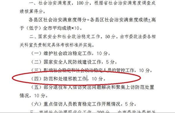 菏澤市政法委2019年9月下發的文件顯示,把打壓法輪功作為工作重點之一。(大紀元)