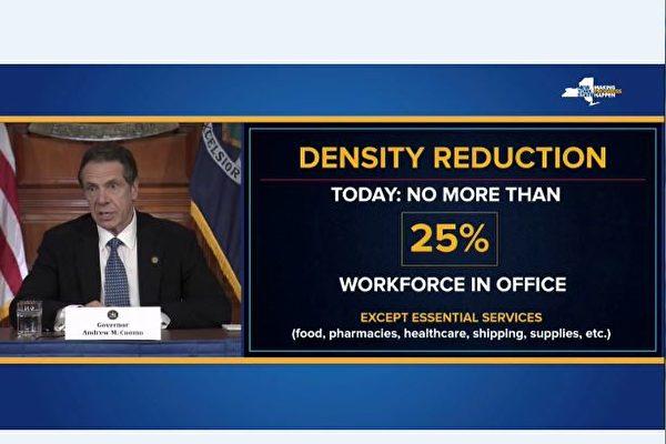 纽约州中共肺炎破四千人 企业75%员工须在家