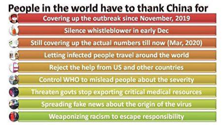 西人網民熱傳的一個圖——世界人民應該「感謝」中國(中共)甚麼?(網絡圖片)