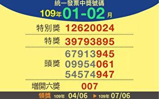 你中獎了嗎?109年1-2月統一發票兌獎資訊