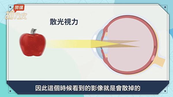 散光是由於眼角膜或水晶體被拉扯成不規則的形狀,使得透入的光線被拉偏。(胡乃文開講提供)