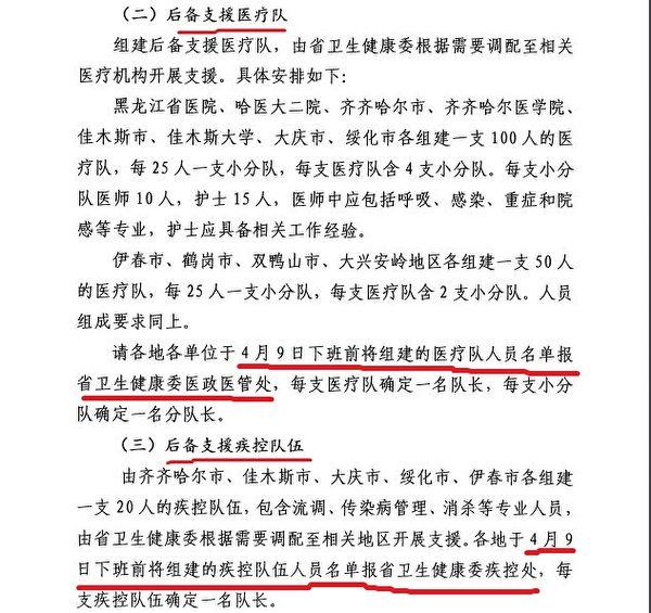 黑龍江衛健委4月8日的救治預案通知要求,各單位在4月9日下班前將組建的醫療隊和疾控隊人員名單上報。(大紀元)