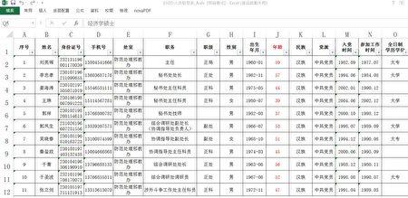 哈爾濱市的「610辦人員信息表」。(大紀元)