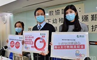 香港疫情復課無期 幼稚園現結業潮 六成申請加學費