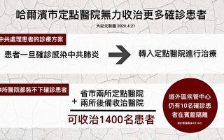【独家】内部数据曝哈尔滨严重瞒报疫情