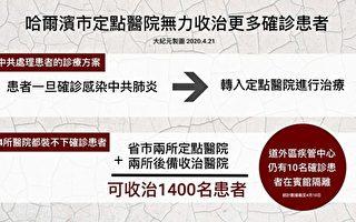 【翻墙必看】哈尔滨官方确诊数或缩水200多倍