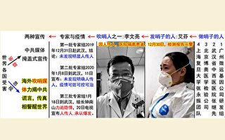 川人:滥捕讲真话者 谁在危害中国的安全?