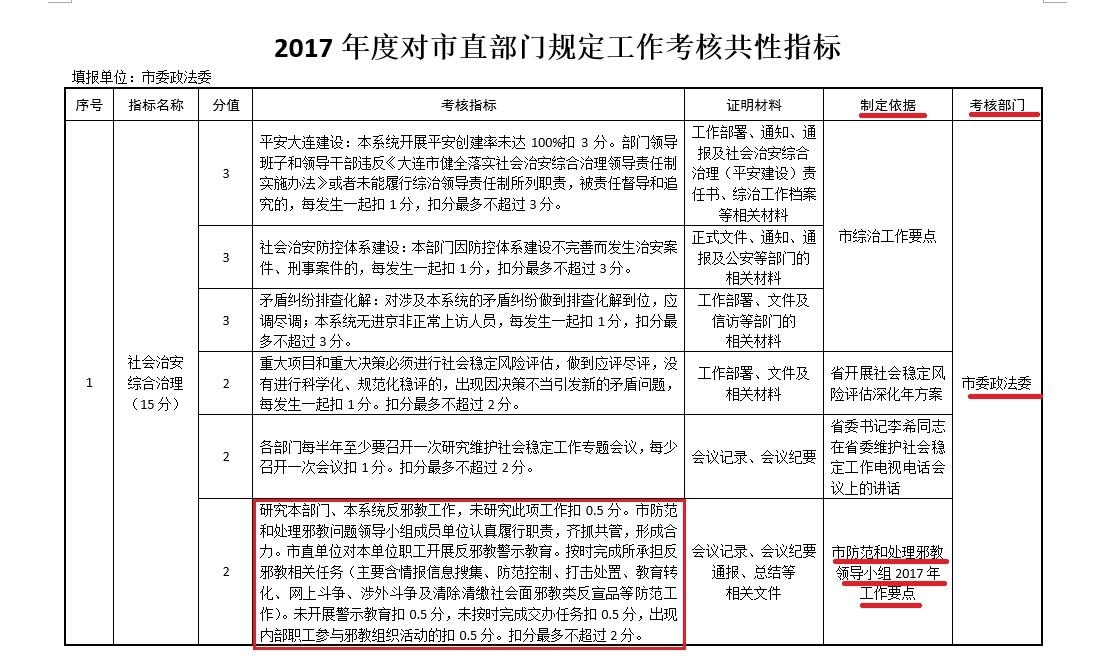 大紀元獲取的「2017年大連政法委的考核指標」。(大紀元)