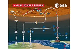 梦想成真 火星岩石将被带回地球