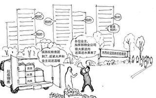 雙元漫畫:孫春蘭視察 武漢居民喊話:假的