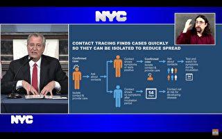 紐約市推「檢測/追蹤」計畫 追蹤確診者接觸史