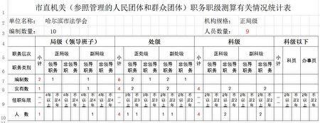 近期,《大紀元》還獲得中共當局多份地方法學會的內部資料。(文件截圖)