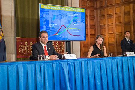 州長庫默表示,單日新增的住院人數和插管人數皆大幅降低,顯示全州的疫情正在趨緩。