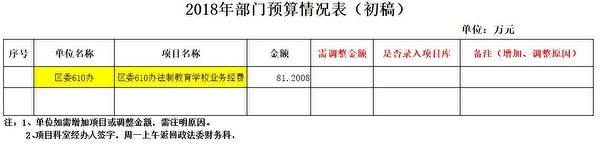 房山區政法委文件披露了610法制教育學校的經費。(大紀元)
