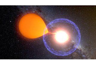 天文学家首次观测到超新星爆炸全过程