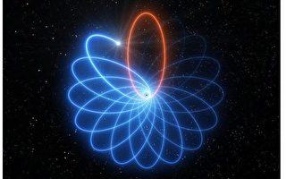 研究首次观测到恒星绕黑洞莲花座形轨道