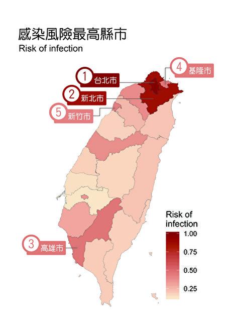 感染風險最高的縣市。