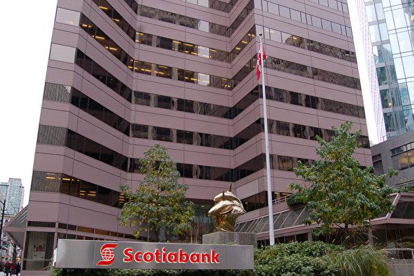 加拿大政府擔保貸款