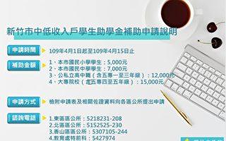 新竹市中低收入户学生助学金4月15日截止
