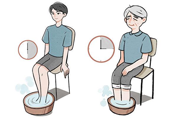 年輕人泡腳30 分鐘左右,老年人泡腳15 分鐘左右為宜。(幸福文化提供)