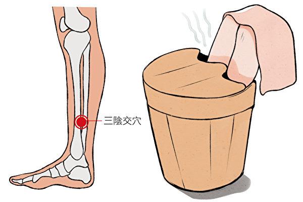 足浴時的水位應高於腳踝,約在三陰交穴的位置。(幸福文化提供)