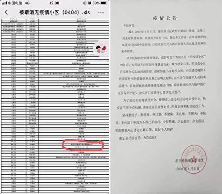 左圖:武漢市疫情防控統計表中,僅一頁紙就有80多個小區出現疫情。 右圖:4月5日,武漢市武昌區積玉橋街康樂裏社區疫情通報。(自由亞洲電台)