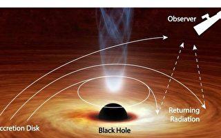 研究发现黑洞光线如回旋镖般折回