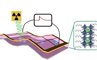 新型探测器为X光成像技术带来革命性变化
