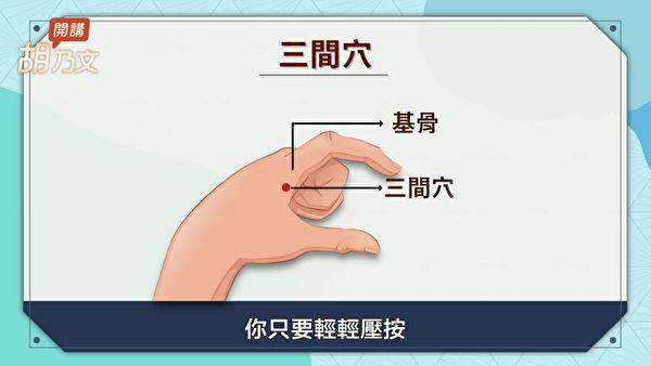 止牙痛的穴位:三間穴。(胡乃文開講提供)