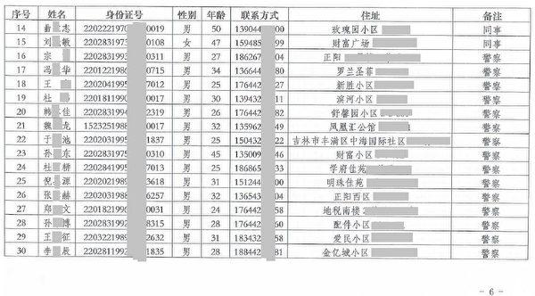畢某的確診報告及附帶的「密切接觸者名單」顯示,畢某34名密接者中有27名舒蘭市的公安。圖為密接者名單截圖。(大紀元)