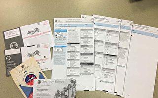 共和党团告纽森:违法让全州邮寄投票